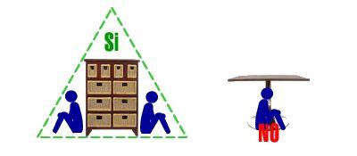 安全確率が高いのは「三角スポット」で安全