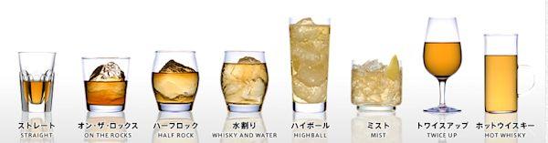 ウイスキー