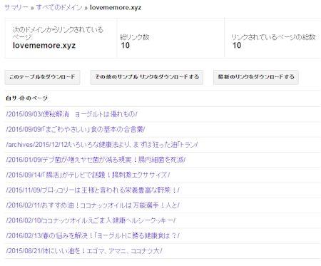 ブログ記事がコピーされてGoogleに通報