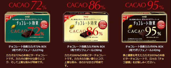 健康的な本物チョコ