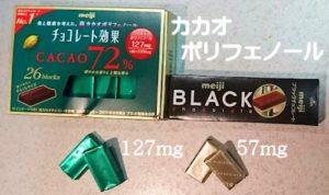純粋な高級チョコレート「健康的な本物チョコ」