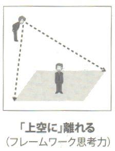 地頭力フレームワーク思考力