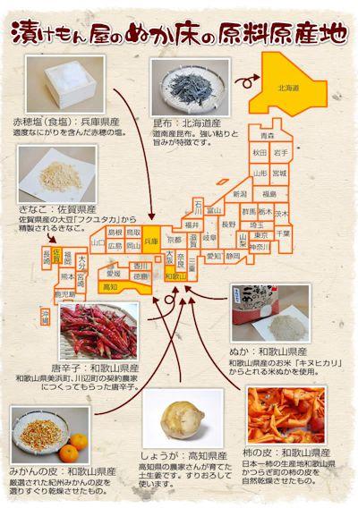 冷蔵庫「ぬか漬け」植物乳酸菌や酵素の栄養と効果効能