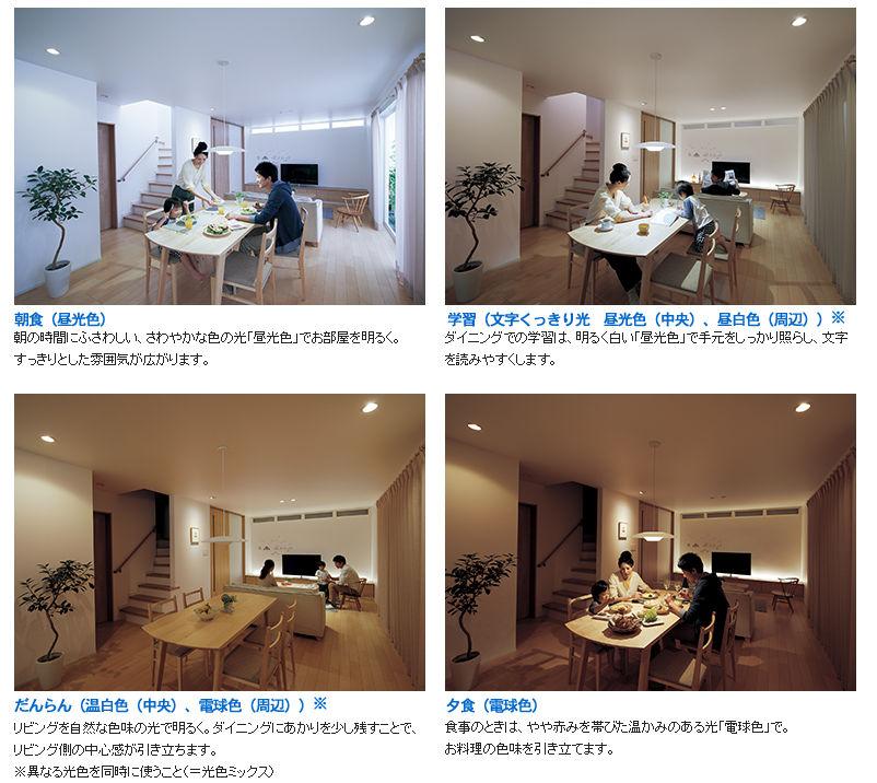 「セルフメンタルコントロールの方法」部屋の明かりを利用しよう!